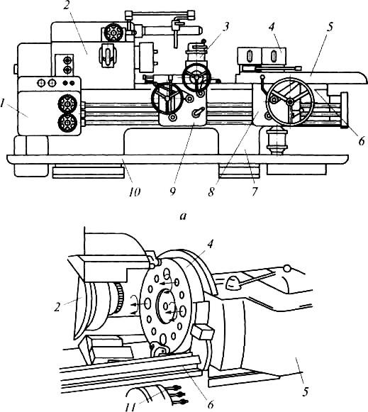 Токарно-револьверный станок с